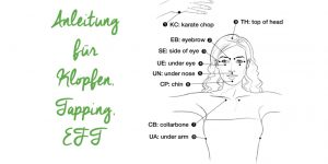 Anfänger Anleitung Klopfen EFT Tapping